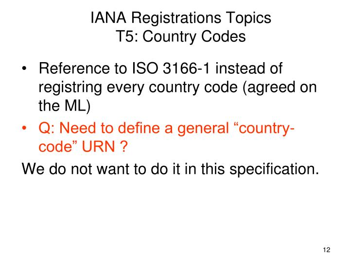IANA Registrations Topics
