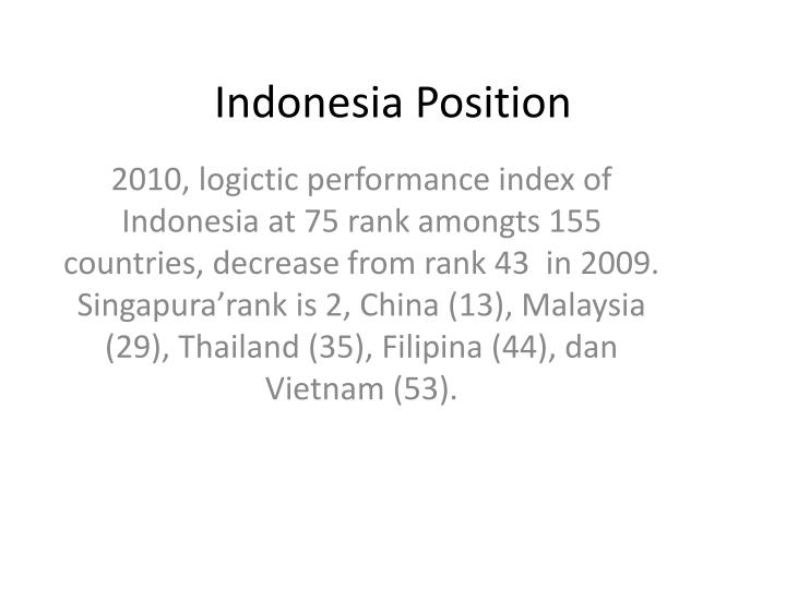 Indonesia Position