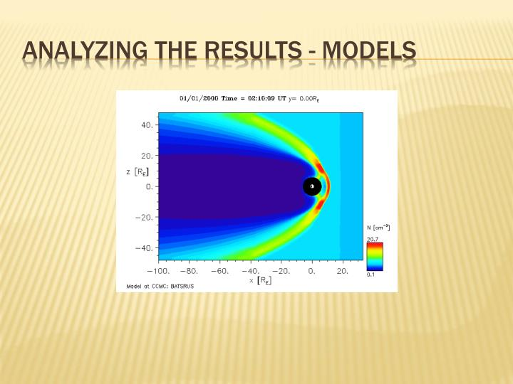 Analyzing the Results - Models