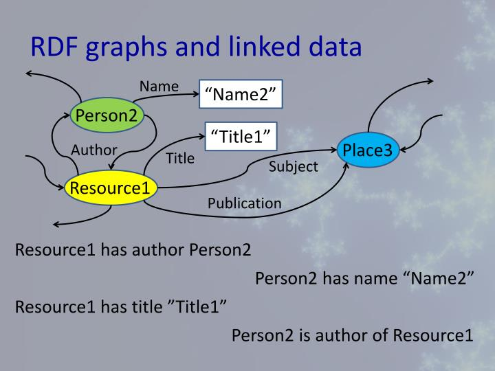 RDF graphs and linked data