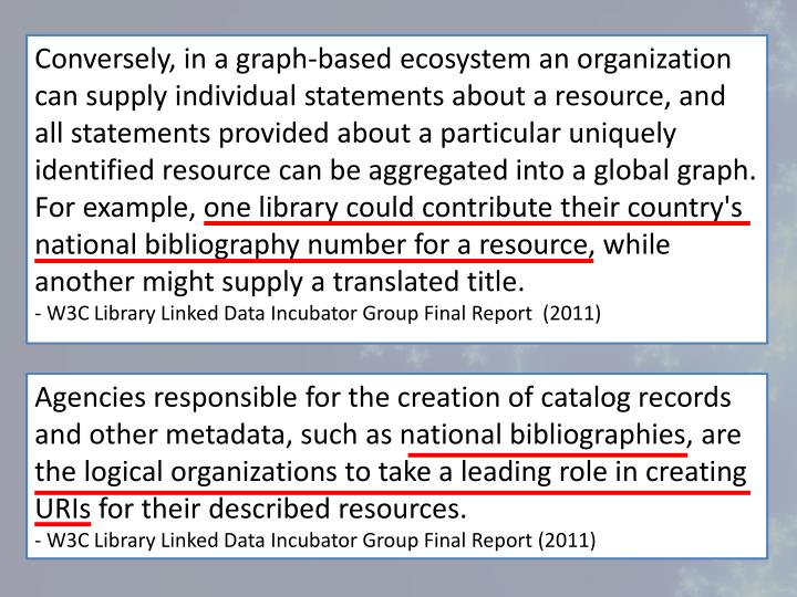 Conversely, in a graph-based ecosystem an organization can supply individual statements about a resource, and all statements provided about a particular uniquely identified resource can be aggregated into a global graph. For example, one library could contribute their country's national bibliography number for a resource, while another might supply a translated title