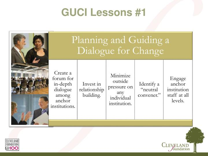 GUCI Lessons #1