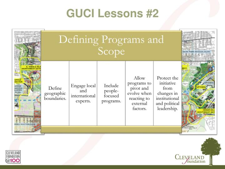 GUCI Lessons #2