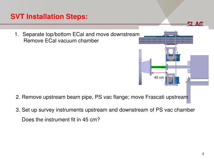 SVT Installation Steps: