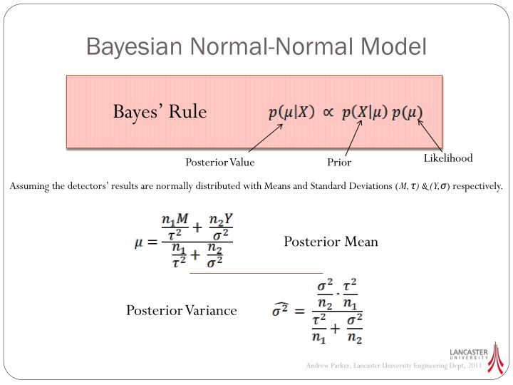Bayesian Normal-Normal Model
