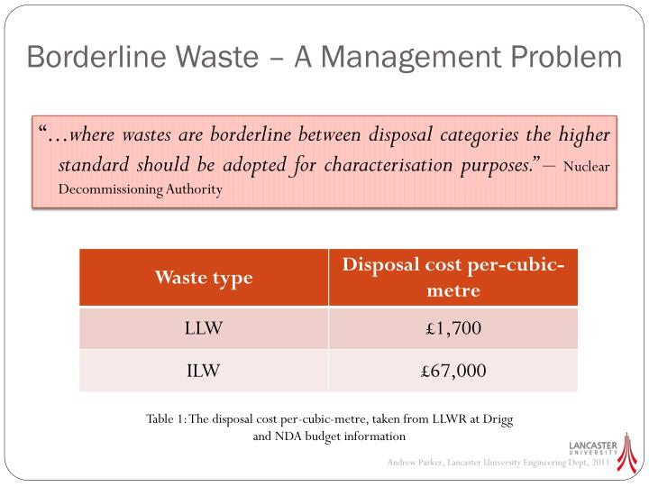 Borderline waste a management problem