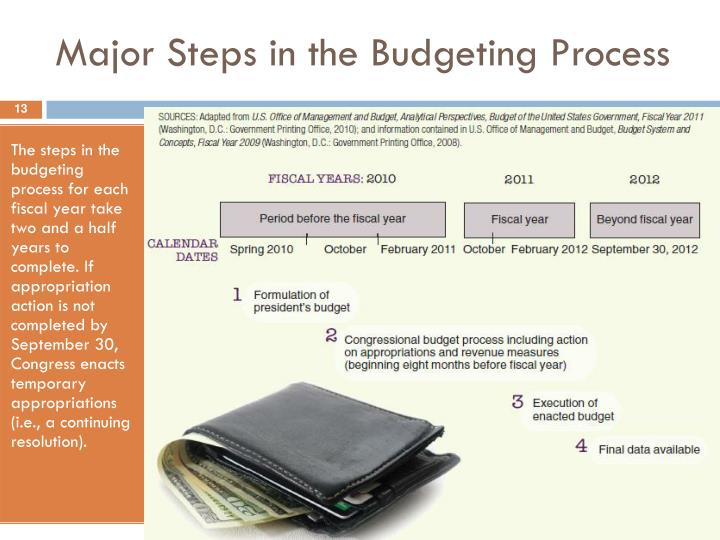 Major Steps in the Budgeting Process