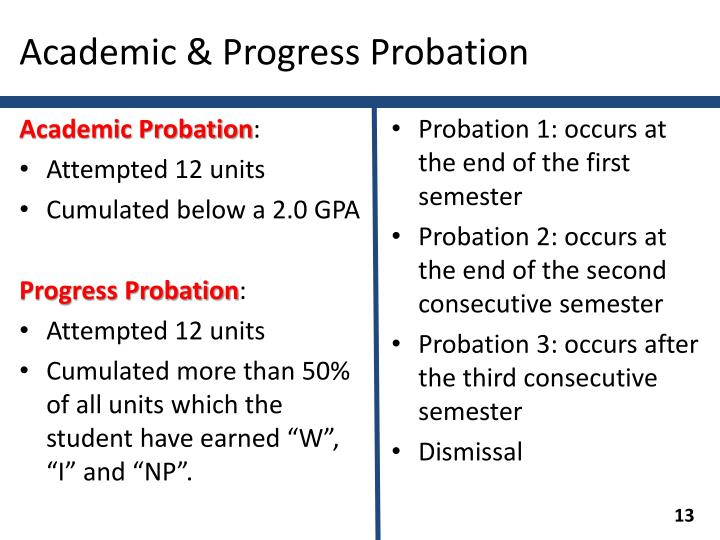 Academic & Progress Probation
