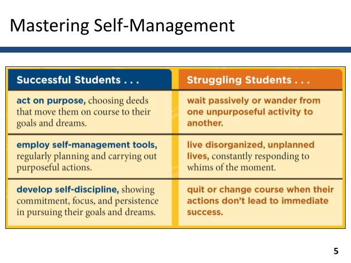 Mastering Self-Management