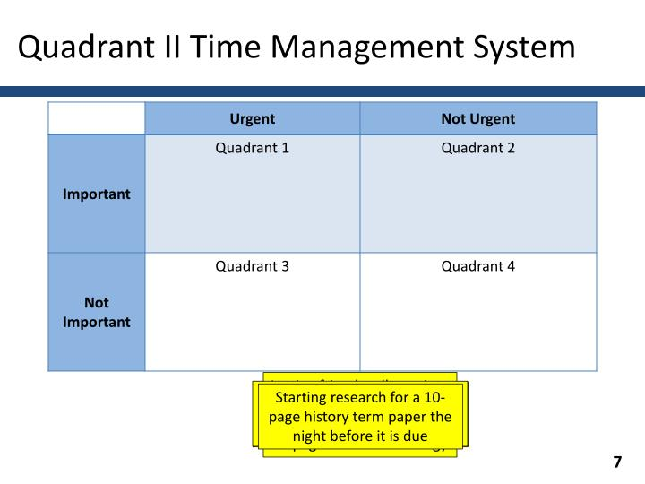 Quadrant II Time Management System