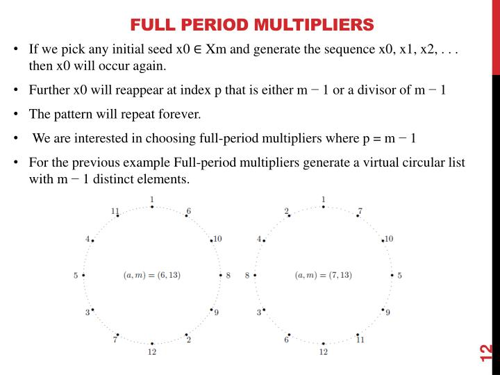 Full Period Multipliers