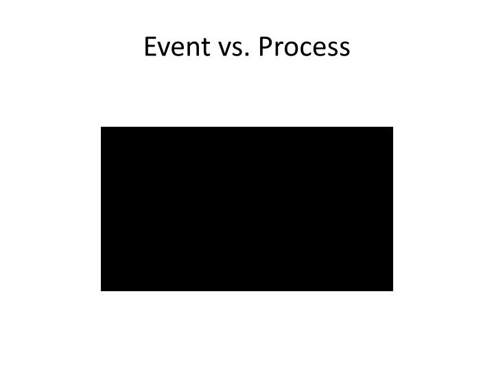 Event vs process