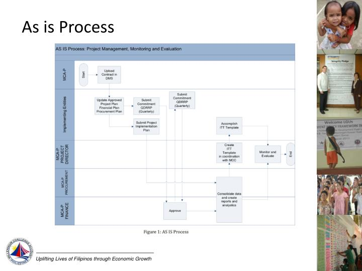 As is Process