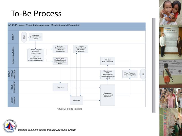 To-Be Process