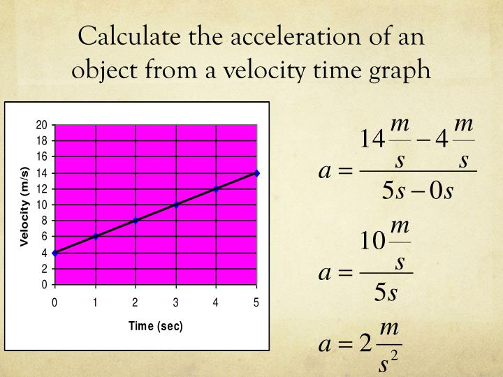 Calculate the acceleration of an object from a velocity time graph