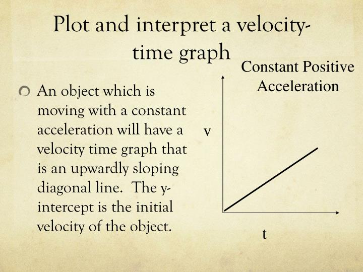 Constant Positive Acceleration