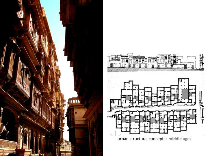 urban structural concepts