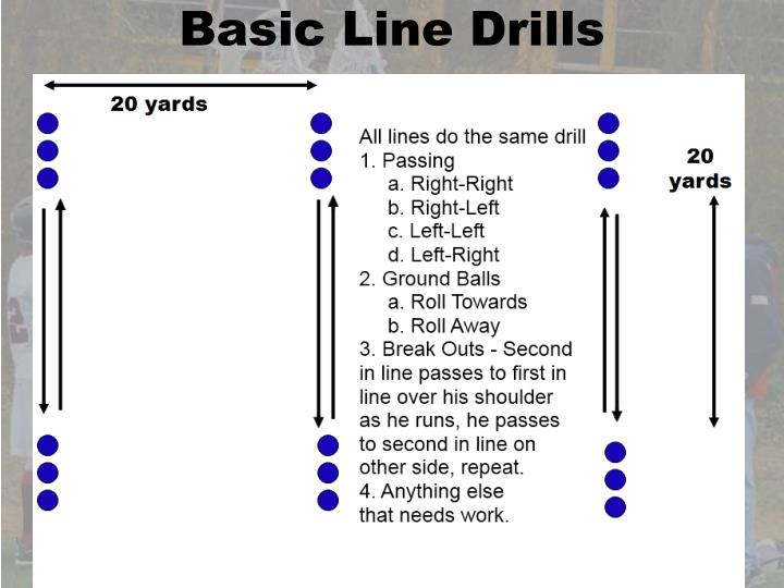 Basic Line Drills