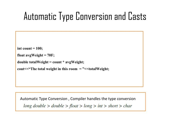 Automatic Type Conversion and Casts