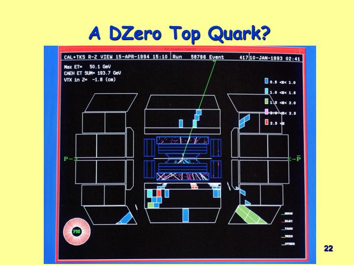 A DZero Top Quark?