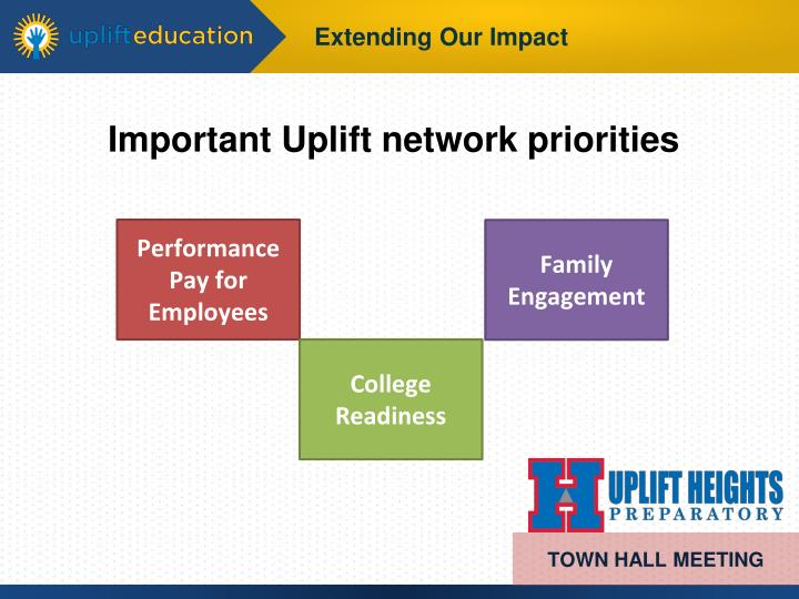 Important Uplift network priorities