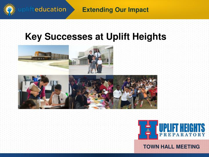 Key Successes at Uplift Heights