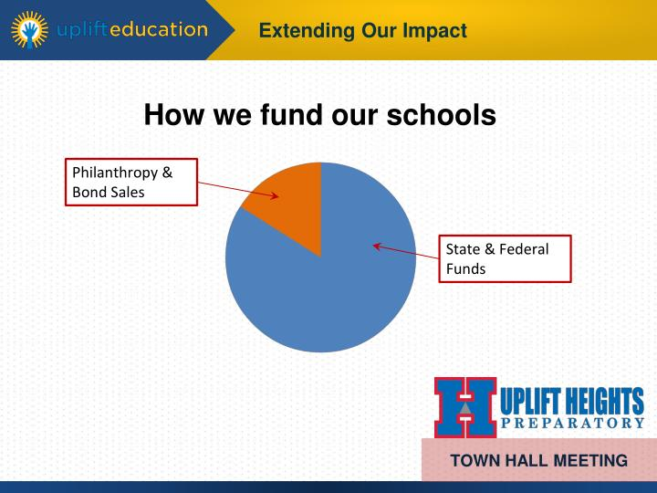 How we fund our schools