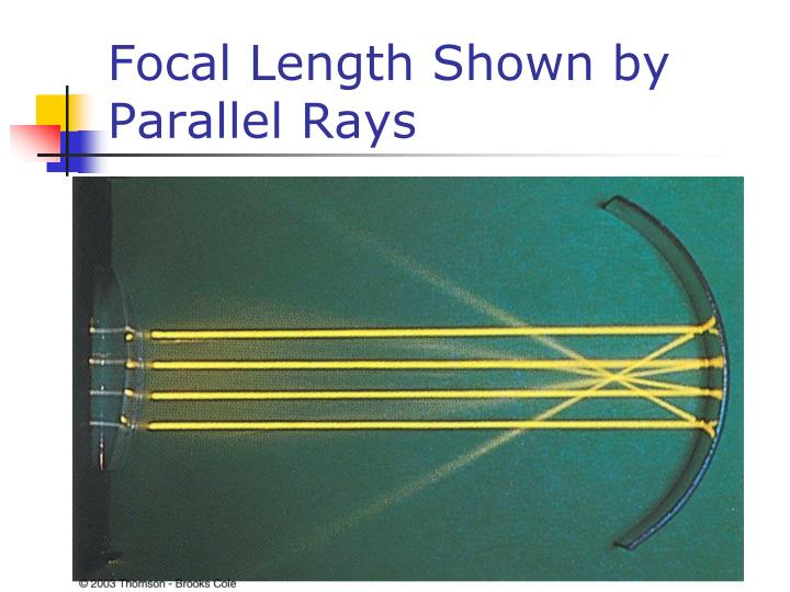 Focal Length Shown by Parallel Rays