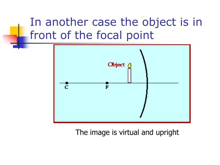 In another case the object is in front of the focal point