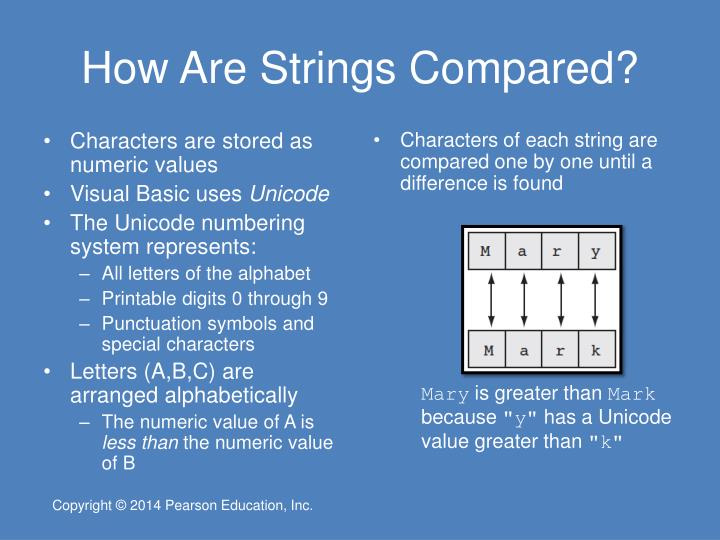 How Are Strings Compared?