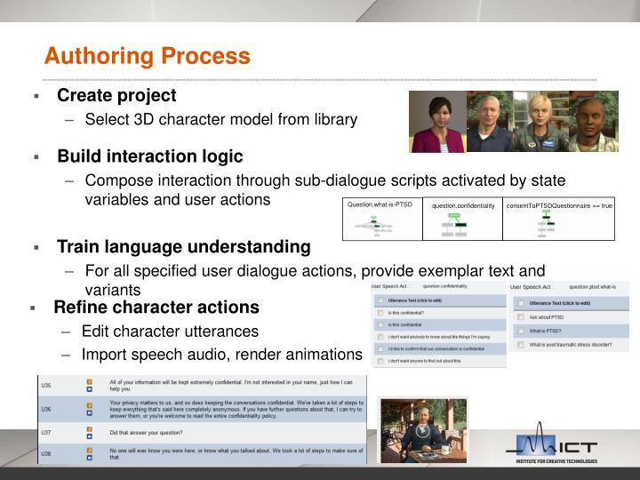 Authoring Process