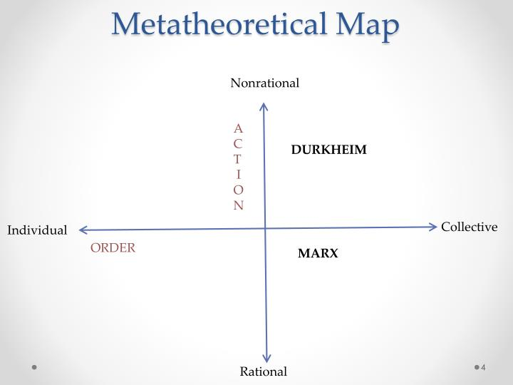 Metatheoretical