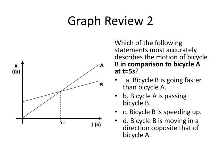 Graph Review 2