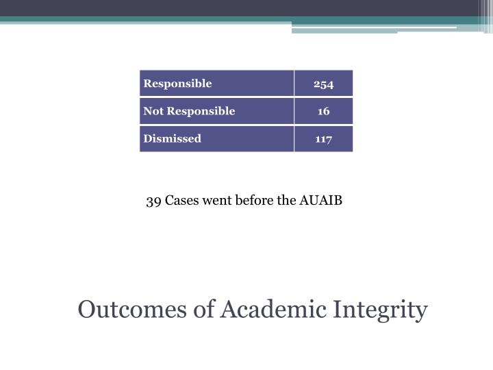 Outcomes of Academic Integrity