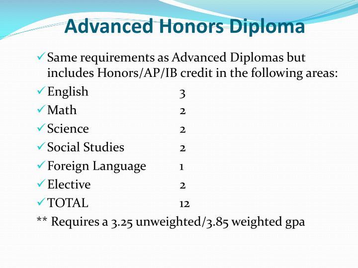 Advanced Honors Diploma