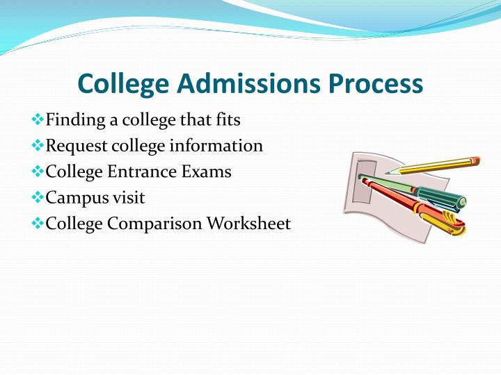 College Admissions Process