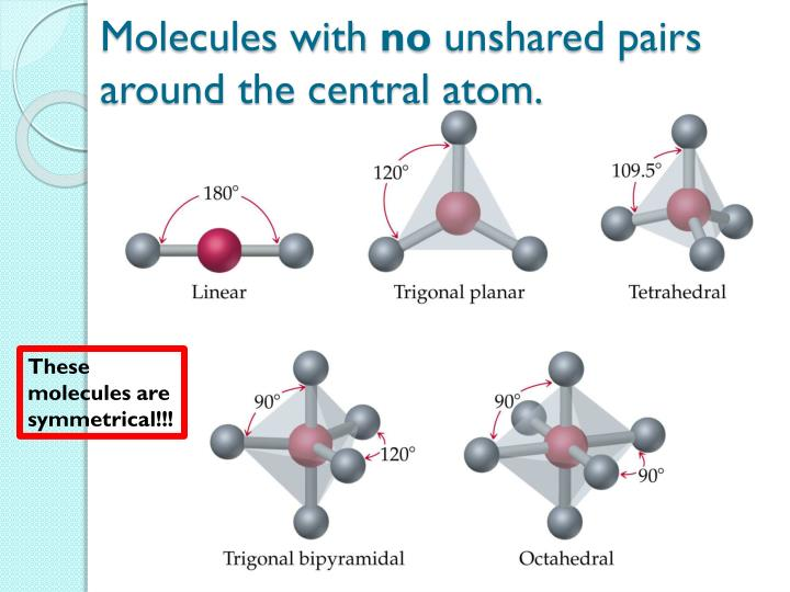 Molecules with