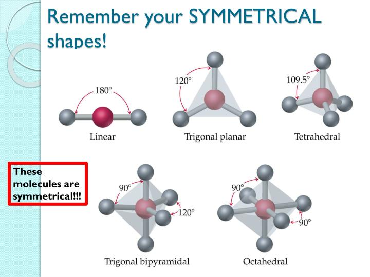 Remember your SYMMETRICAL shapes!