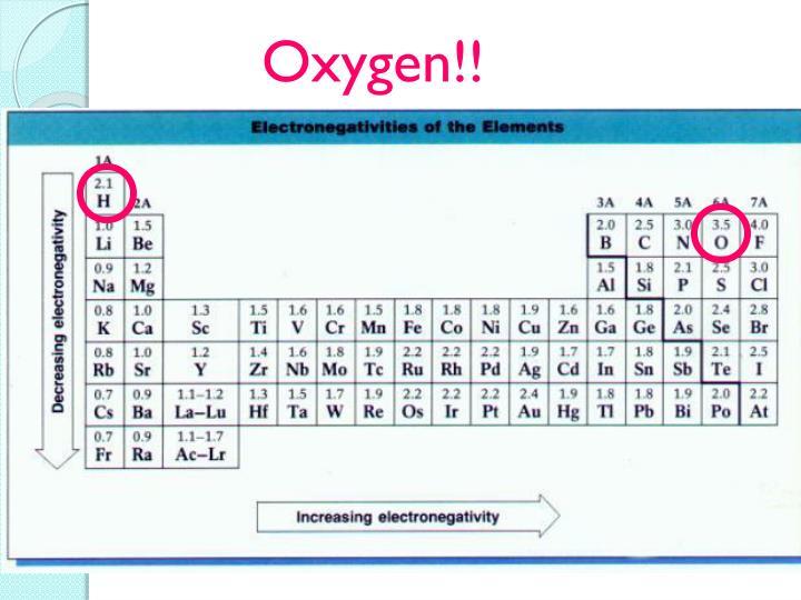 Oxygen!!