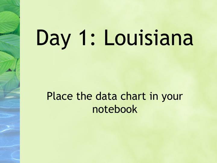Day 1: Louisiana