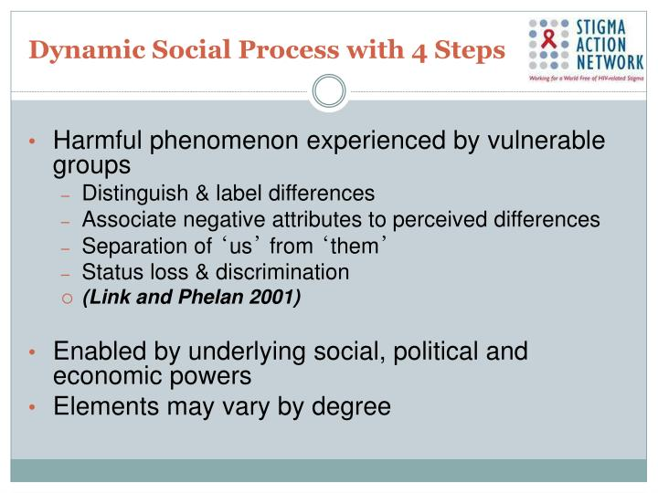 Dynamic Social Process with 4 Steps