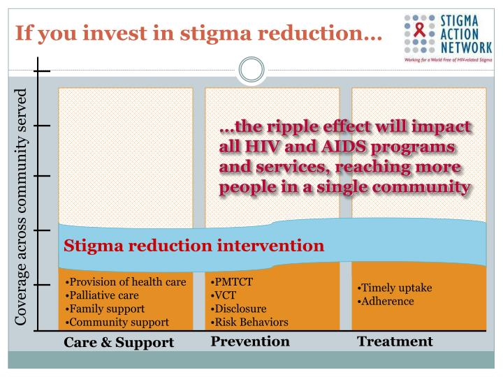 If you invest in stigma reduction…