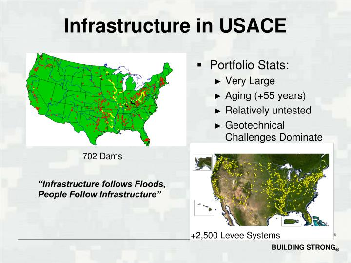 Infrastructure in usace