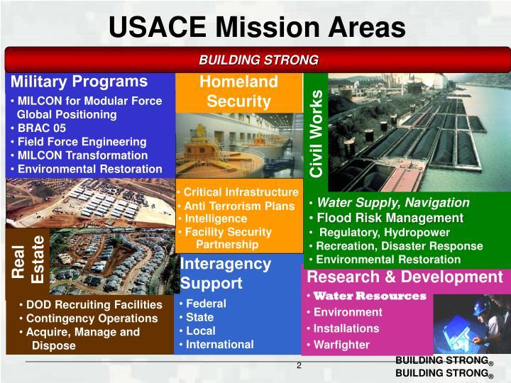 USACE