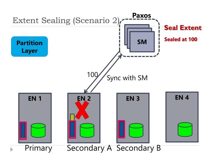 Extent Sealing (Scenario 2)
