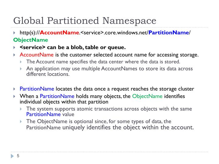 Global Partitioned Namespace