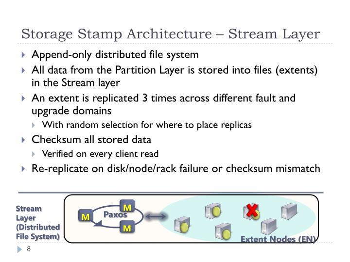 Storage Stamp Architecture – Stream Layer
