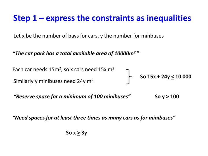 Step 1 – express the constraints as inequalities