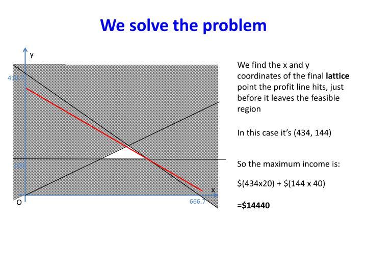 We solve the problem