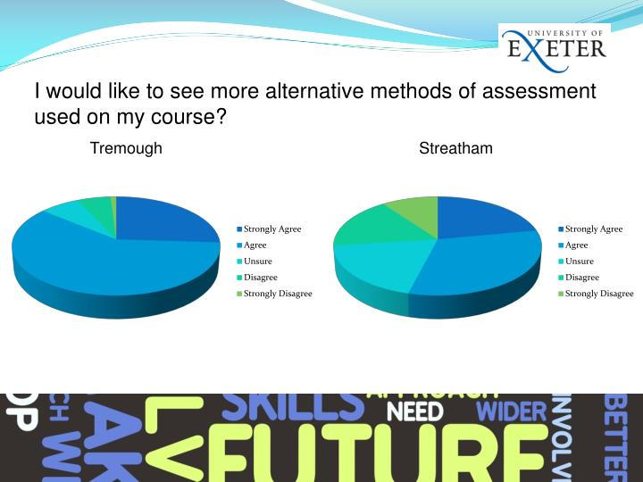 I would like to see more alternative methods of assessment